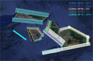 CORAL flight lines on Maui, Molokai, and Lanai